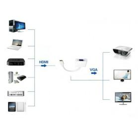 NedRo - Mini DisplayPort to VGA adapter converter - HDMI adapters - AL725-CB www.NedRo.us