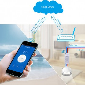 SONOFF - WiFi Smart Home 10A / 2200W Smart Switch Unit - Wireless - AL682-CB www.NedRo.us