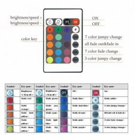 NedRo - RGB LED IR Remote Controller 24 buttons + cabinet Male - LED Accessories - LCR18-M www.NedRo.us