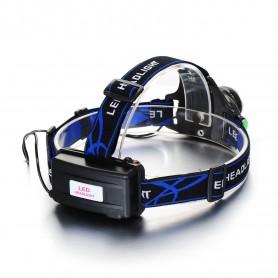 NedRo, 1200Lm CREE XM-L T6 LED Bike Headlight, Flashlights, HLP03, EtronixCenter.com