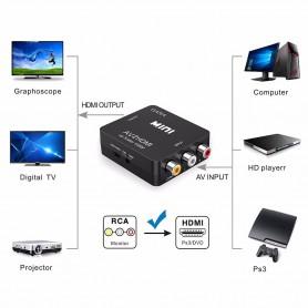 NedRo - Mini Composite RCA AV to HDMI Converter Upscaler 720 1080p - HDMI adapters - AL171-CB www.NedRo.us