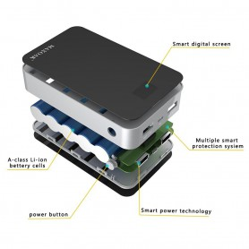 PowerOak - PowerOak S13 – 13000mAh 1A 2,1A - Powerbanks - S13-CB www.NedRo.us