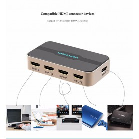 Vention - 4K 3D 1080P 5 In 1 Out HDMI Switch With Remote Control - HDMI adapters - V044 www.NedRo.us