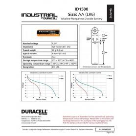 Duracell - Duracell Industrial LR6 AA alkaline battery - Size AA - NK224-CB www.NedRo.us