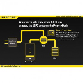 NITECORE, Nitecore UGP3 double USB charger for Hero3 and Hero3 +, GoPro photo-video chargers, MF018