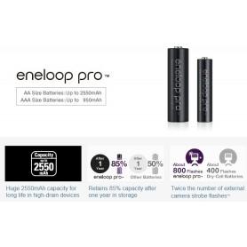 Eneloop - AAA R3 Panasonic Eneloop PRO Rechargeable Battery - Size AAA - NK055-CB www.NedRo.us
