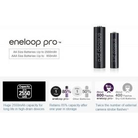 Eneloop - AA HR6 Panasonic Eneloop PRO 2550mAh 1.2V Rechargeable Battery - Size AA - NK060-CB