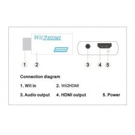 NedRo, Wii to HDMI Converter, Nintendo Wii, AL090-CB