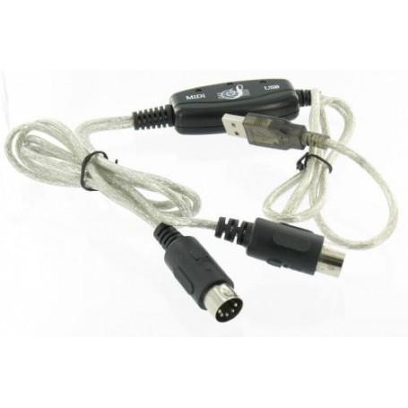 NedRo - USB - MIDI Keyboard Interface Converter Cable - Audio adapters - YPU115 www.NedRo.us